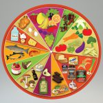 Healthy Eating and Lifestyle Plan to Delay Ageing NutriShield Multi Vitamins and Minerals